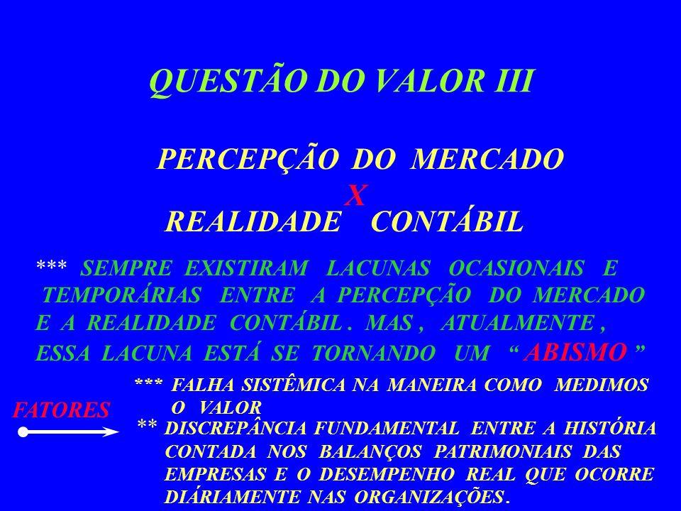 QUESTÃO DO VALOR II RICH KARLGAARD ( ED.