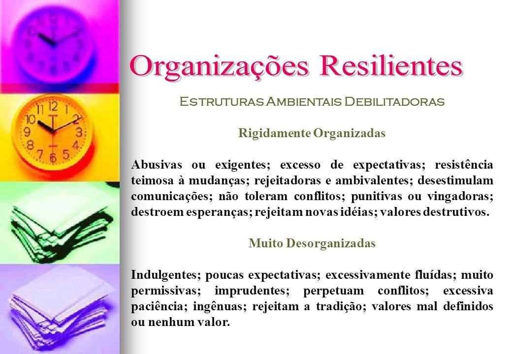 Estruturas Ambientais Debilitadoras Rigidamente Organizadas Abusivas ou exigentes; excesso de expectativas; resistência teimosa à mudanças; rejeitador