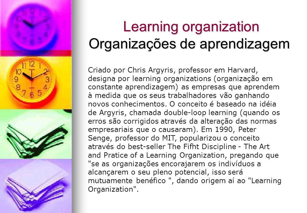 Learning organization Organizações de aprendizagem Learning organization Organizações de aprendizagem Criado por Chris Argyris, professor em Harvard,