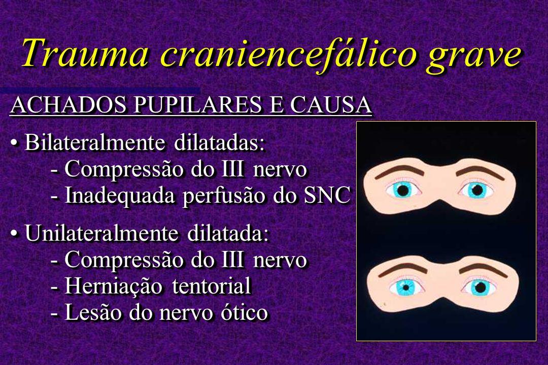 ACHADOS PUPILARES E CAUSA Bilateralmente dilatadas: - Compressão do IIInervo - Inadequada perfusão do SNC Bilateralmente dilatadas: - Compressão do IIInervo - Inadequada perfusão do SNC Unilateralmente dilatada: - Compressão do IIInervo - Herniaçãotentorial - Lesão do nervo ótico Unilateralmente dilatada: - Compressão do IIInervo - Herniaçãotentorial - Lesão do nervo ótico ACHADOS PUPILARES E CAUSA Bilateralmente dilatadas: - Compressão do IIInervo - Inadequada perfusão do SNC Bilateralmente dilatadas: - Compressão do IIInervo - Inadequada perfusão do SNC Unilateralmente dilatada: - Compressão do IIInervo - Herniaçãotentorial - Lesão do nervo ótico Unilateralmente dilatada: - Compressão do IIInervo - Herniaçãotentorial - Lesão do nervo ótico