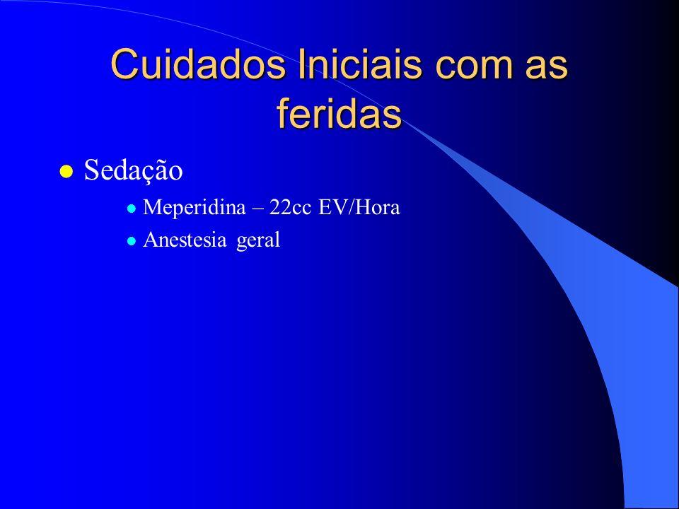 Tipos de Curativo l Abertos l Face l Períneo l Extensas no corpo l Fechados l MMSS e MMII l Limpeza l PVPI 10% l SF 0.9% l Pomada Tópica