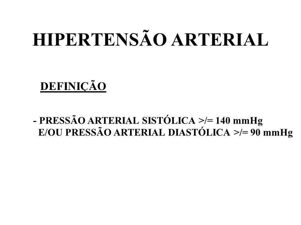 HIPERTENSÃO ARTERIAL DEFINIÇÃO - PRESSÃO ARTERIAL SISTÓLICA >/= 140 mmHg E/OU PRESSÃO ARTERIAL DIASTÓLICA >/= 90 mmHg