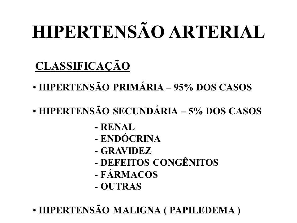 HIPERTENSÃO ARTERIAL CLASSIFICAÇÃO HIPERTENSÃO PRIMÁRIA – 95% DOS CASOS HIPERTENSÃO SECUNDÁRIA – 5% DOS CASOS - RENAL - ENDÓCRINA - GRAVIDEZ - DEFEITO