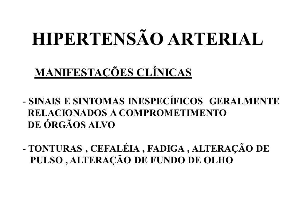 HIPERTENSÃO ARTERIAL DIAGNÓSTICO FREQUENTEMENTE ASSINTOMÁTICA ANAMNESE - FATORES PREDISPONENTES - INGESTA DE SAL - USO DE MEDICAMENTOS - OCUPAÇÃO ESTRESSANTE - HISTÓRIA FAMILIAR - AVALIAÇÃO DE ÓRGÃO ALVO - FATORES DE RISCO ( DM, OBESIDADE, TABAGISMO ) - HÁBITOS DE EXERCÍCIO, ALCOOL E DIETA ATRAVÉS DA MEDIDA DE PA - CONSULTÓRIO - DOMICILIAR - MAPA