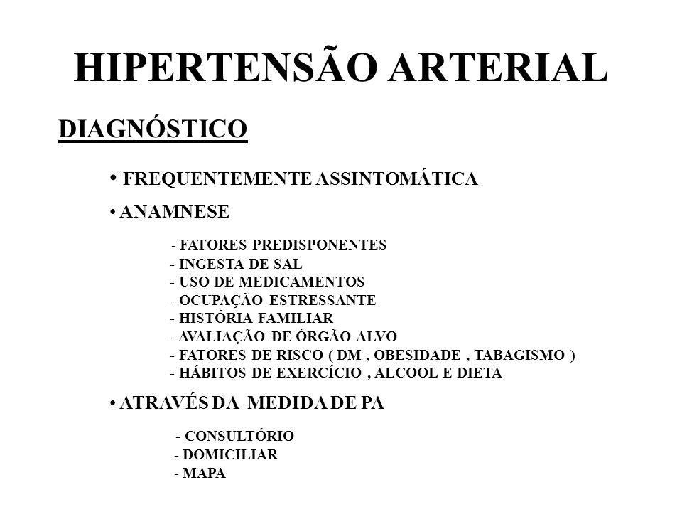HIPERTENSÃO ARTERIAL DIAGNÓSTICO FREQUENTEMENTE ASSINTOMÁTICA ANAMNESE - FATORES PREDISPONENTES - INGESTA DE SAL - USO DE MEDICAMENTOS - OCUPAÇÃO ESTR