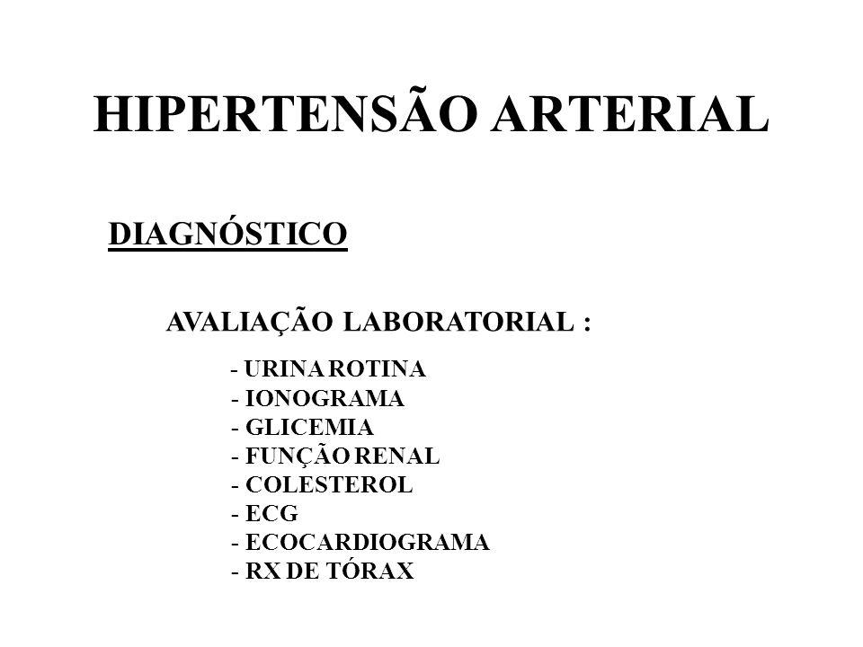 HIPERTENSÃO ARTERIAL DIAGNÓSTICO AVALIAÇÃO LABORATORIAL : - URINA ROTINA - IONOGRAMA - GLICEMIA - FUNÇÃO RENAL - COLESTEROL - ECG - ECOCARDIOGRAMA - R