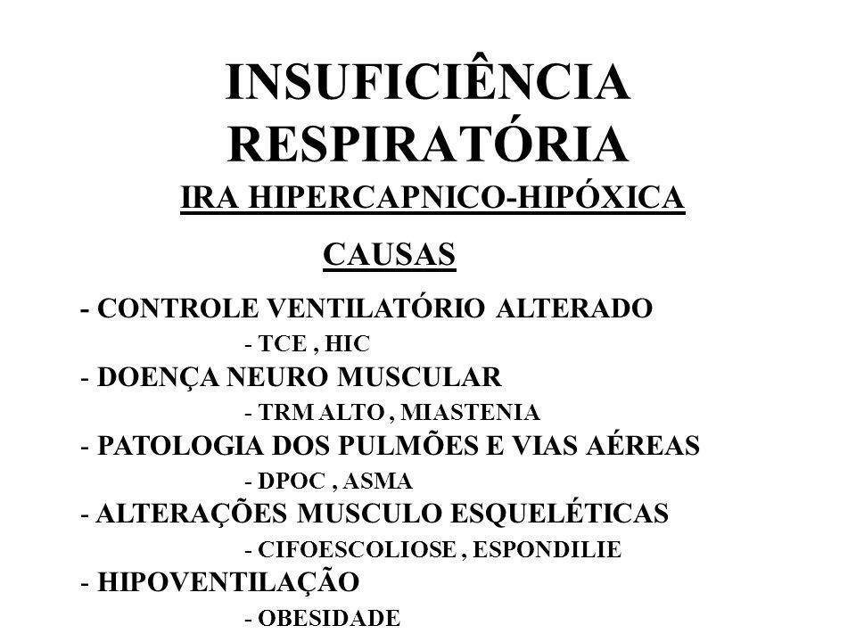 INSUFICIÊNCIA RESPIRATÓRIA IRA HIPERCAPNICO-HIPÓXICA CAUSAS - CONTROLE VENTILATÓRIO ALTERADO - TCE, HIC - DOENÇA NEURO MUSCULAR - TRM ALTO, MIASTENIA