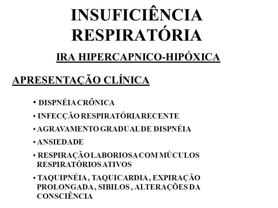INSUFICIÊNCIA RESPIRATÓRIA IRA HIPERCAPNICO-HIPÓXICA APRESENTAÇÃO CLÍNICA DISPNÉIA CRÔNICA INFECÇÃO RESPIRATÓRIA RECENTE AGRAVAMENTO GRADUAL DE DISPNÉ