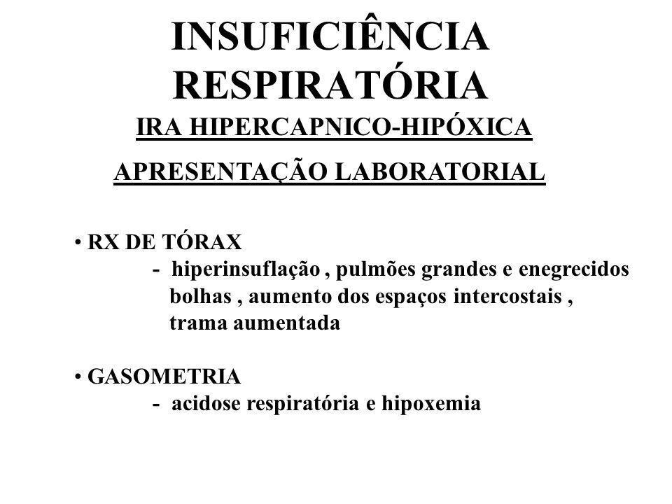 INSUFICIÊNCIA RESPIRATÓRIA IRA HIPERCAPNICO-HIPÓXICA APRESENTAÇÃO LABORATORIAL RX DE TÓRAX - hiperinsuflação, pulmões grandes e enegrecidos bolhas, au