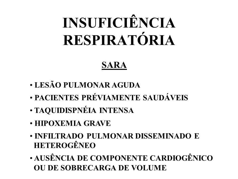 INSUFICIÊNCIA RESPIRATÓRIA SARA LESÃO PULMONAR AGUDA PACIENTES PRÉVIAMENTE SAUDÁVEIS TAQUIDISPNÉIA INTENSA HIPOXEMIA GRAVE INFILTRADO PULMONAR DISSEMI