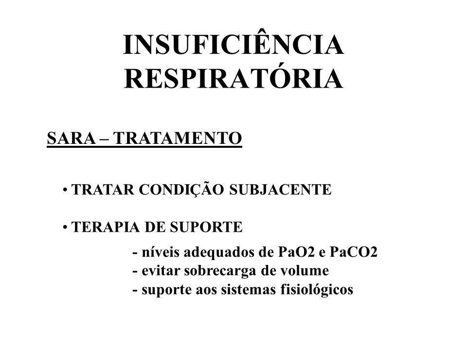 INSUFICIÊNCIA RESPIRATÓRIA SARA – TRATAMENTO TRATAR CONDIÇÃO SUBJACENTE TERAPIA DE SUPORTE - níveis adequados de PaO2 e PaCO2 - evitar sobrecarga de v