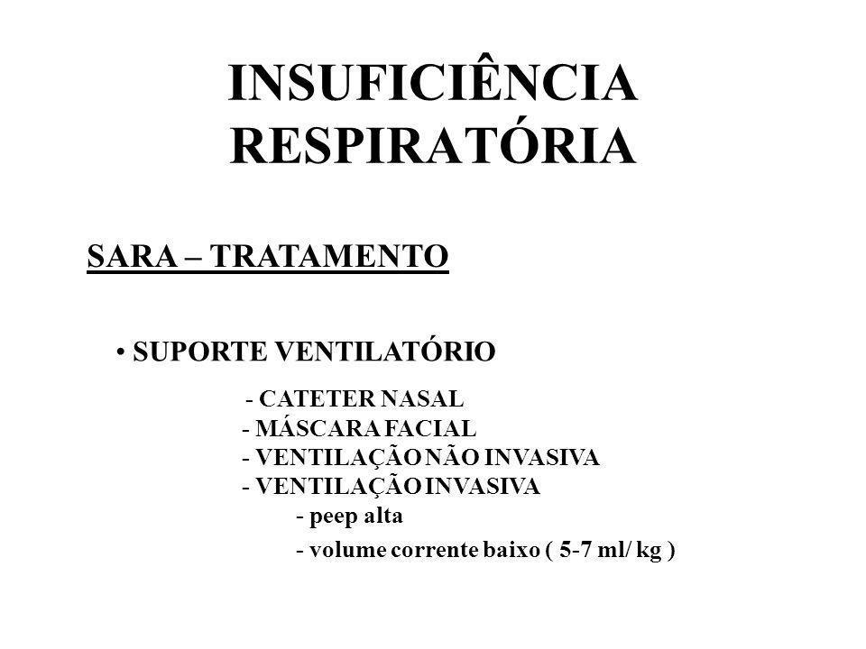 INSUFICIÊNCIA RESPIRATÓRIA SARA – TRATAMENTO SUPORTE VENTILATÓRIO - CATETER NASAL - MÁSCARA FACIAL - VENTILAÇÃO NÃO INVASIVA - VENTILAÇÃO INVASIVA - p
