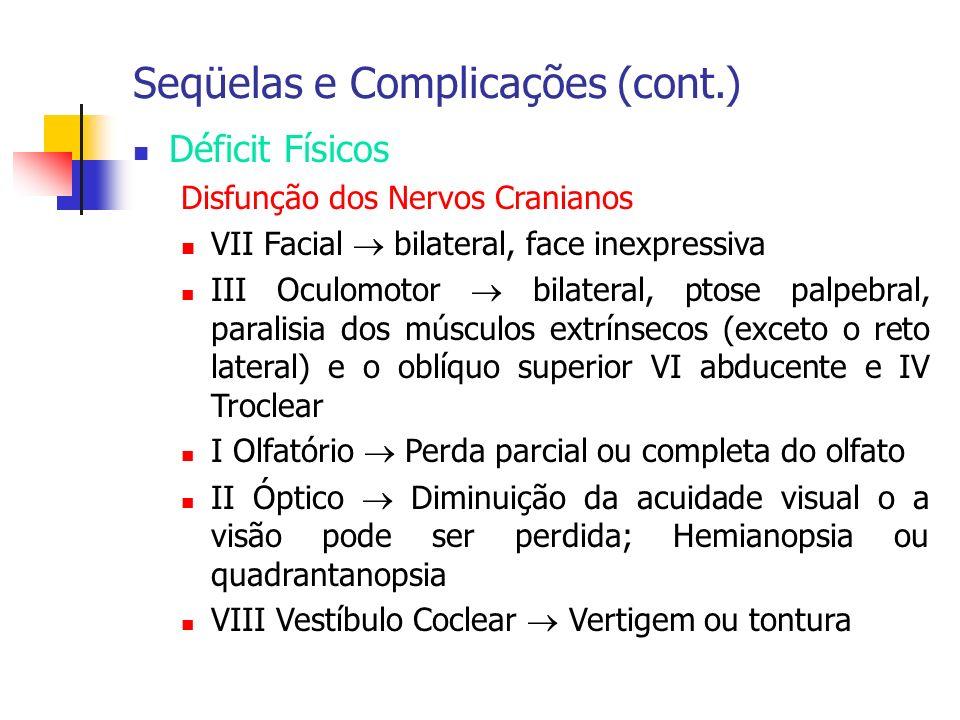 Déficit Físicos Disfunção dos Nervos Cranianos VII Facial bilateral, face inexpressiva III Oculomotor bilateral, ptose palpebral, paralisia dos múscul