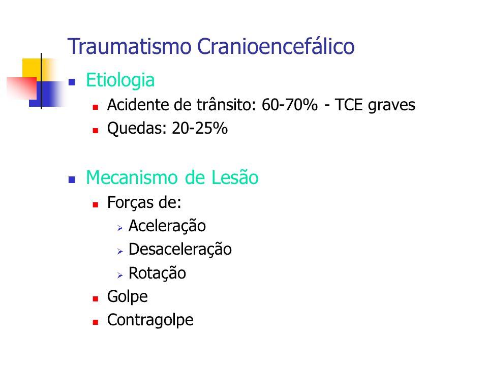 Traumatismo Cranioencefálico Etiologia Acidente de trânsito: 60-70% - TCE graves Quedas: 20-25% Mecanismo de Lesão Forças de: Aceleração Desaceleração