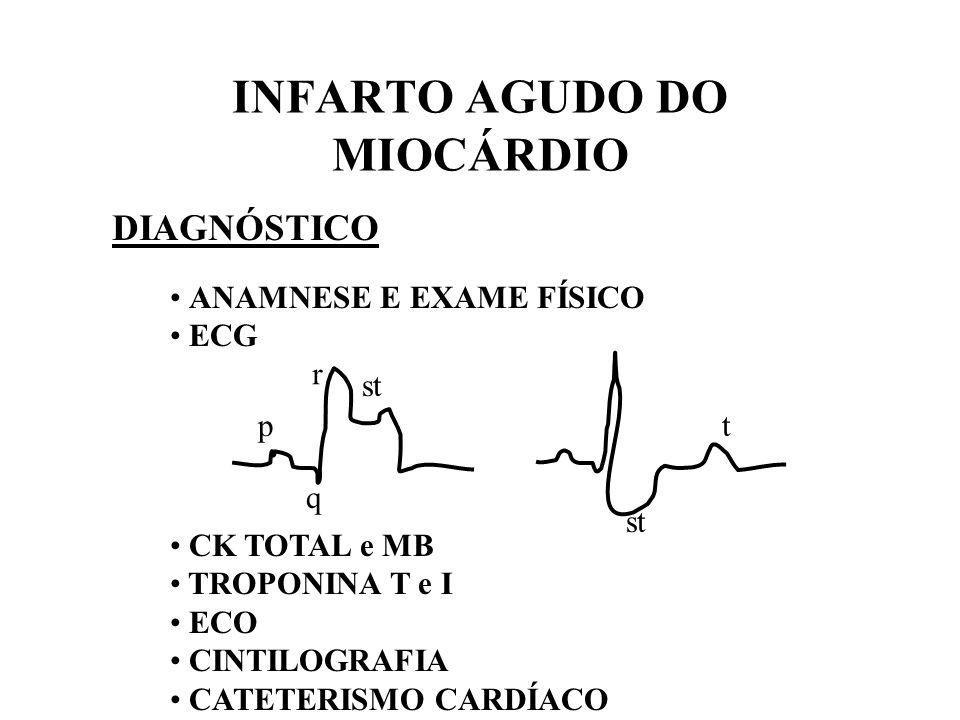 INFARTO AGUDO DO MIOCÁRDIO DIAGNÓSTICO ANAMNESE E EXAME FÍSICO ECG p q st r t CK TOTAL e MB TROPONINA T e I ECO CINTILOGRAFIA CATETERISMO CARDÍACO