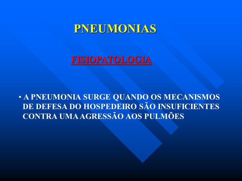 PNEUMONIAS FISIOPATOLOGIA DEFESAS DO HOSPEDEIRO DEFESAS LOCAIS FLORA NORMAL BARREIRAS FÍSICAS - EPITÉLIO - LARINGE - FILTRAÇÃO DO AR LIMPEZA MECÂNICA - TOSSE, ESPIRRO - CÉLULAS CILIARES SECREÇÕES - MUCO, LIZOZIMA, - IMUNOGLOBULINA, ETC DEFESA CELULAR - CÉL.