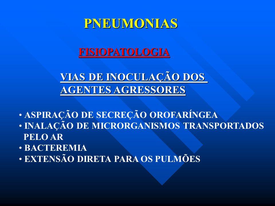 PNEUMONIAS FISIOPATOLOGIA PRINCIPAIS AGENTES ETIOLÓGICOS S.