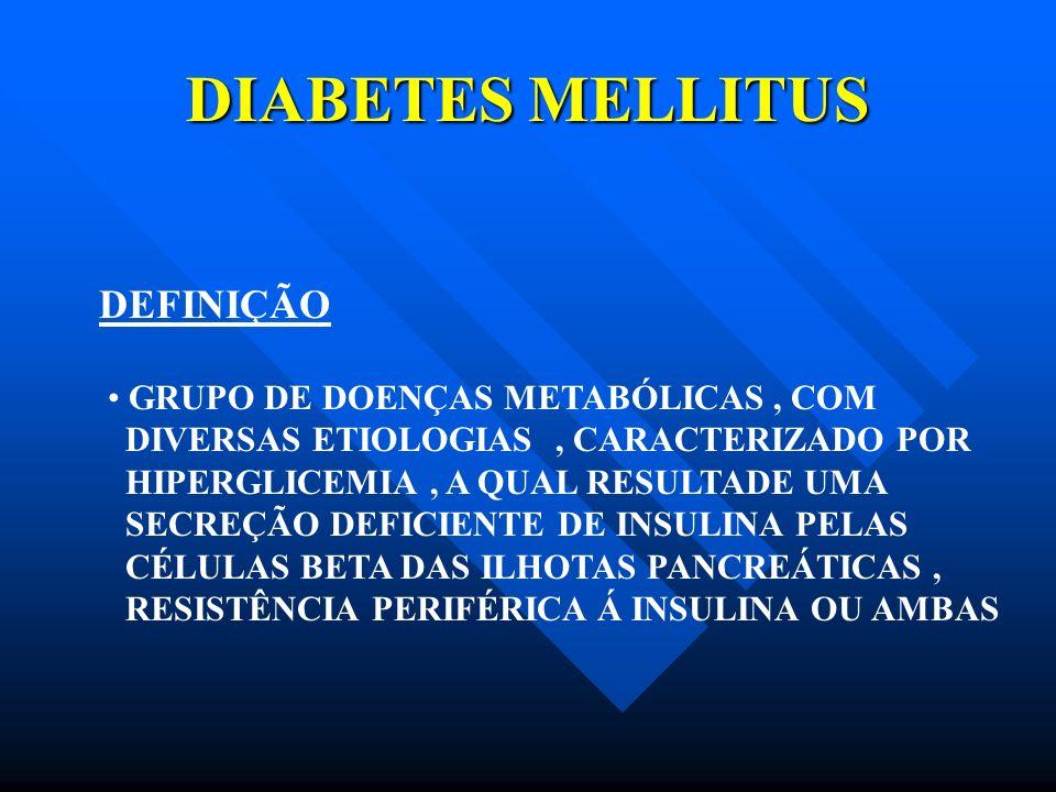 DIABETES MELLITUS DEFINIÇÃO GRUPO DE DOENÇAS METABÓLICAS, COM DIVERSAS ETIOLOGIAS, CARACTERIZADO POR HIPERGLICEMIA, A QUAL RESULTADE UMA SECREÇÃO DEFI