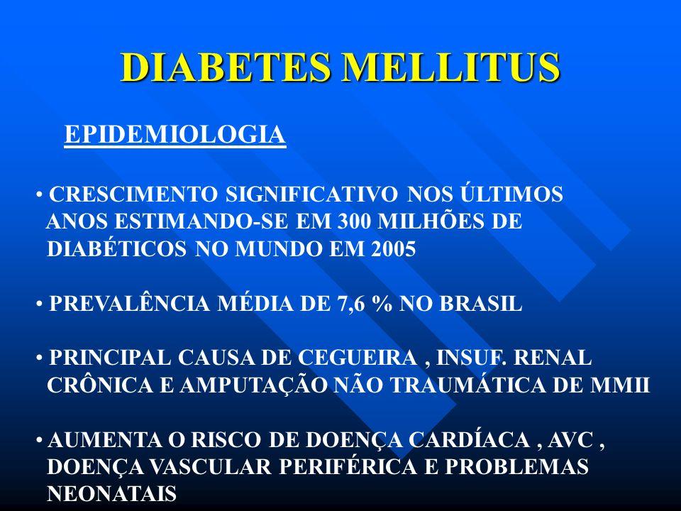 DIABETES MELLITUS EPIDEMIOLOGIA CRESCIMENTO SIGNIFICATIVO NOS ÚLTIMOS ANOS ESTIMANDO-SE EM 300 MILHÕES DE DIABÉTICOS NO MUNDO EM 2005 PREVALÊNCIA MÉDI