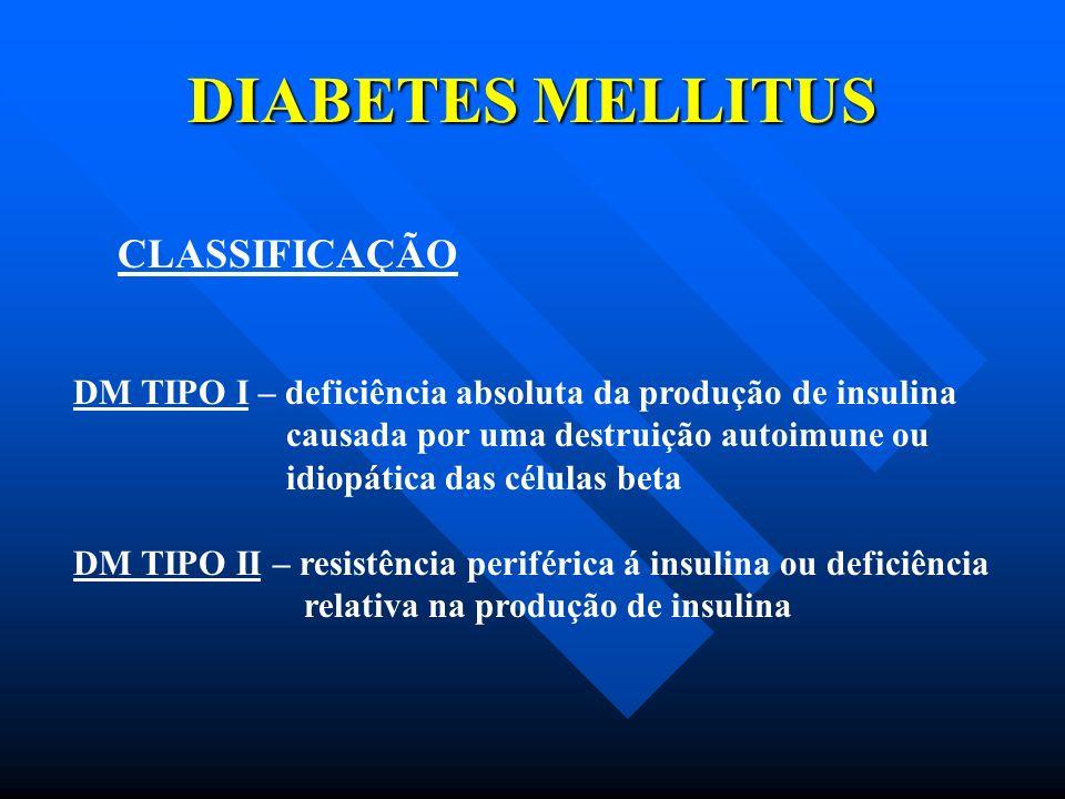 DIABETES MELLITUS CLASSIFICAÇÃO DM TIPO I – deficiência absoluta da produção de insulina causada por uma destruição autoimune ou idiopática das célula