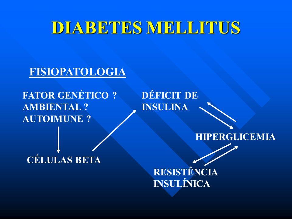 DIABETES MELLITUS FISIOPATOLOGIA FATOR GENÉTICO ? AMBIENTAL ? AUTOIMUNE ? CÉLULAS BETA DÉFICIT DE INSULINA HIPERGLICEMIA RESISTÊNCIA INSULÍNICA