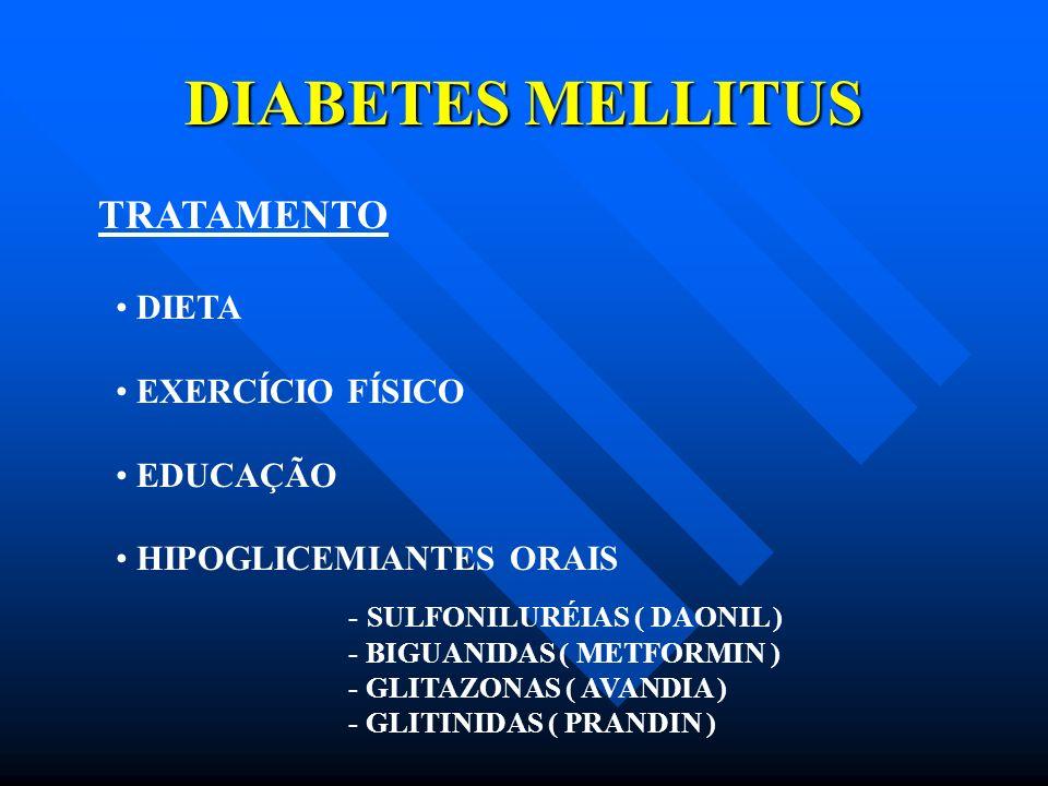 DIABETES MELLITUS TRATAMENTO DIETA EXERCÍCIO FÍSICO EDUCAÇÃO HIPOGLICEMIANTES ORAIS - SULFONILURÉIAS ( DAONIL ) - BIGUANIDAS ( METFORMIN ) - GLITAZONA