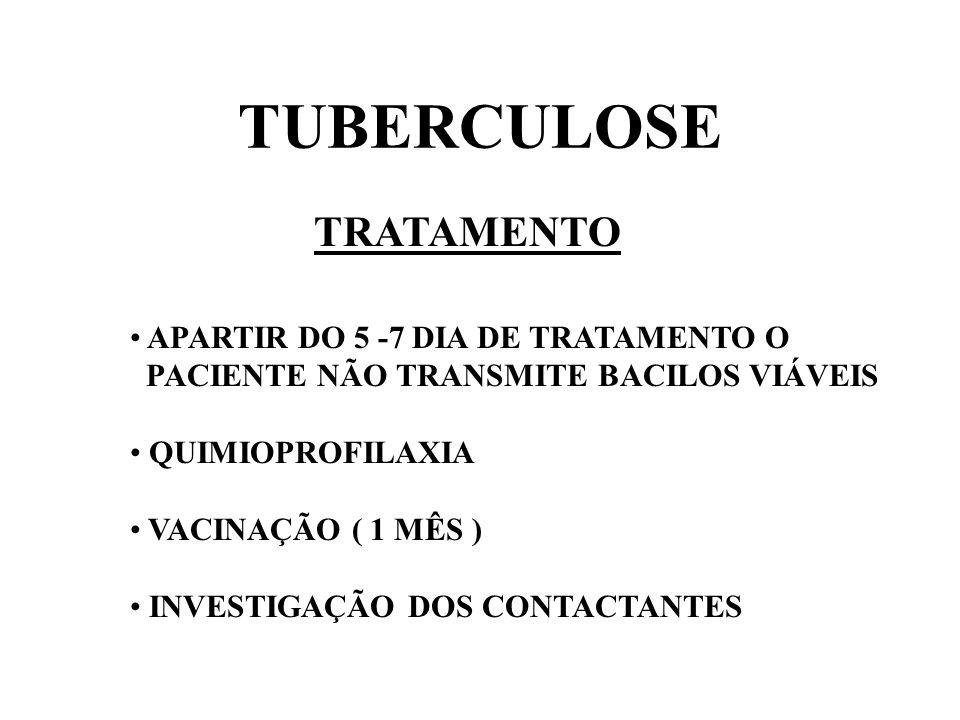 TUBERCULOSE TRATAMENTO APARTIR DO 5 -7 DIA DE TRATAMENTO O PACIENTE NÃO TRANSMITE BACILOS VIÁVEIS QUIMIOPROFILAXIA VACINAÇÃO ( 1 MÊS ) INVESTIGAÇÃO DO