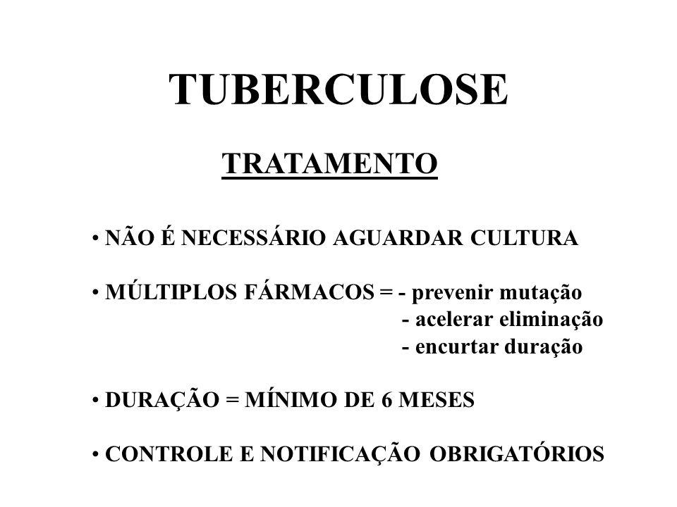 TUBERCULOSE TRATAMENTO NÃO É NECESSÁRIO AGUARDAR CULTURA MÚLTIPLOS FÁRMACOS = - prevenir mutação - acelerar eliminação - encurtar duração DURAÇÃO = MÍ