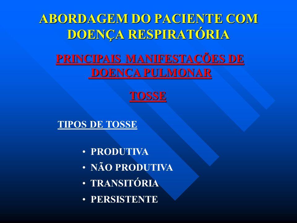 ABORDAGEM DO PACIENTE COM DOENÇA RESPIRATÓRIA PRINCIPAIS MANIFESTAÇÕES DE DOENÇA PULMONAR DOENÇA PULMONAR DISPNÉIA DEFINIÇÃO = DEFINIÇÃO = CONSCIENTIZAÇÃO ANORMALMENTE DESCONFORTÁVEL DA RESPIRAÇÃO E DESPROPORCIONAL AO NÍVEL DE ATIVIDADE FÍSICA EXECUTADA