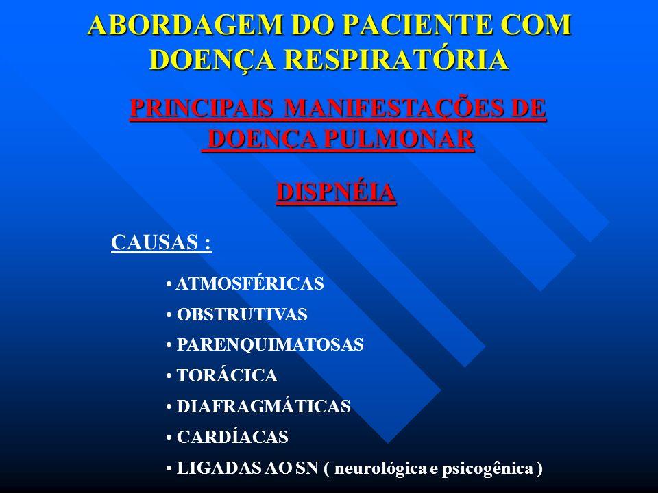 ABORDAGEM DO PACIENTE COM DOENÇA RESPIRATÓRIA PRINCIPAIS MANIFESTAÇÕES DE DOENÇA PULMONAR DOENÇA PULMONAR DISPNÉIA CAUSAS : ATMOSFÉRICAS OBSTRUTIVAS P