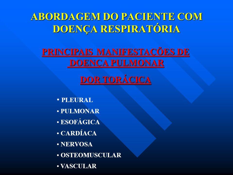 ABORDAGEM DO PACIENTE COM DOENÇA RESPIRATÓRIA PRINCIPAIS MANIFESTAÇÕES DE DOENÇA PULMONAR DOENÇA PULMONAR DOR TORÁCICA PLEURAL PULMONAR ESOFÁGICA CARD