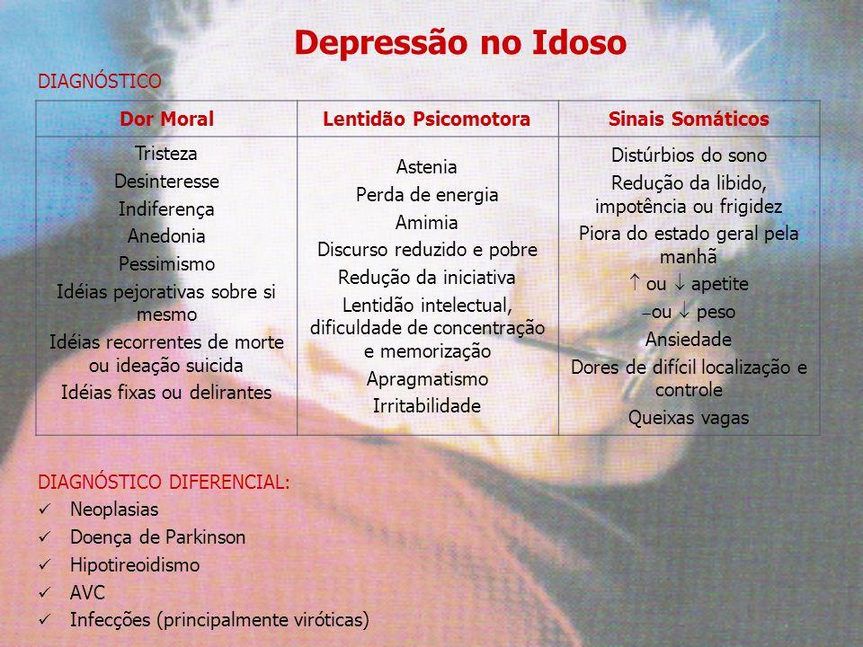 Depressão no Idoso DIAGNÓSTICO DIAGNÓSTICO DIFERENCIAL: Neoplasias Doença de Parkinson Hipotireoidismo AVC Infecções (principalmente viróticas) Dor Mo