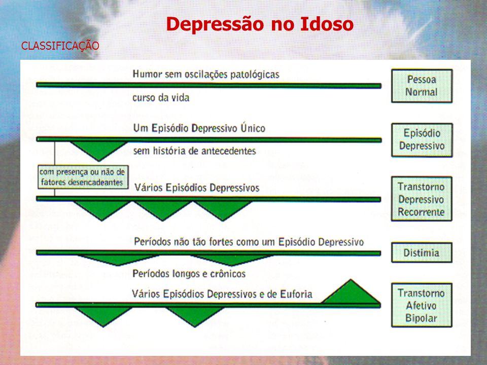 Depressão no Idoso CLASSIFICAÇÃO