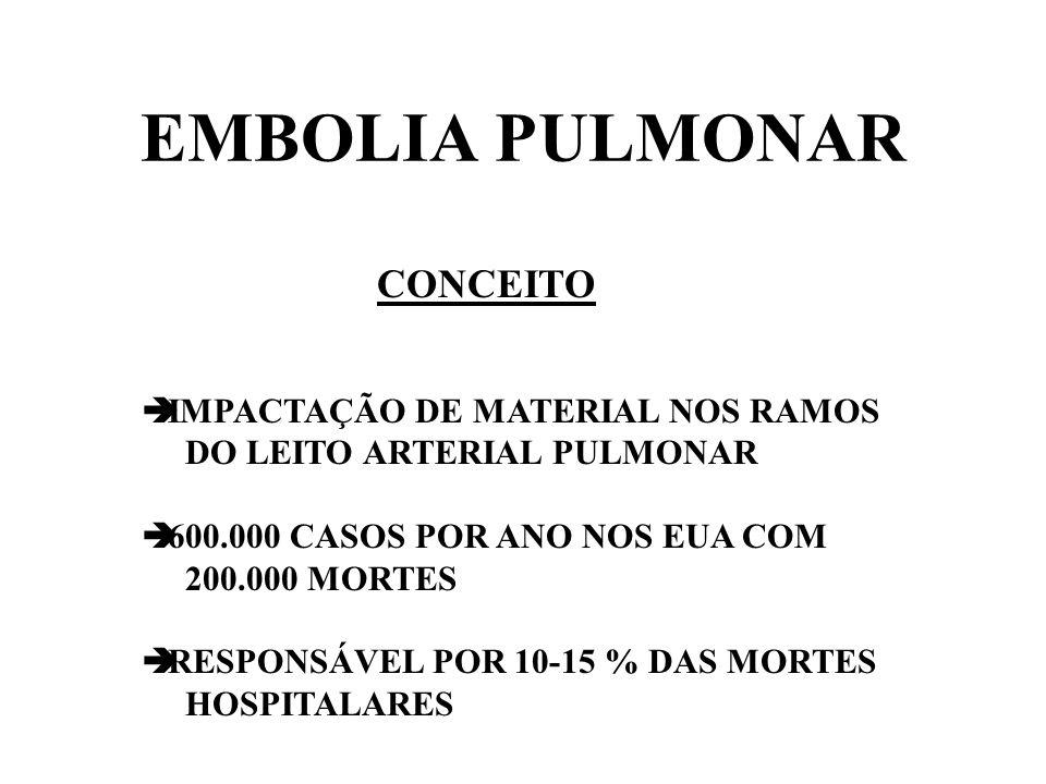 EMBOLIA PULMONAR CONCEITO IMPACTAÇÃO DE MATERIAL NOS RAMOS DO LEITO ARTERIAL PULMONAR 600.000 CASOS POR ANO NOS EUA COM 200.000 MORTES RESPONSÁVEL POR
