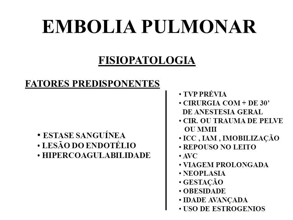 EMBOLIA PULMONAR FISIOPATOLOGIA TROMBOSE VENOSA EMBOLIA PARA PULMÃO OBSTRUÇÃO DO LEITO ARTERIAL PULMONAR LIBERAÇÃO DE MEDIADORES AUMENTO PRESSÃO ARTÉRIA PULMONAR FALÊNCIA DO VD AUMENTO DA FR HIPERPNÉIA E HIPERVENTILAÇÃO HIPOXEMIA ( SHUNT,ATELECTASIA, BRONCOCONSTRICÇÃO, EDEMA PULMONAR )