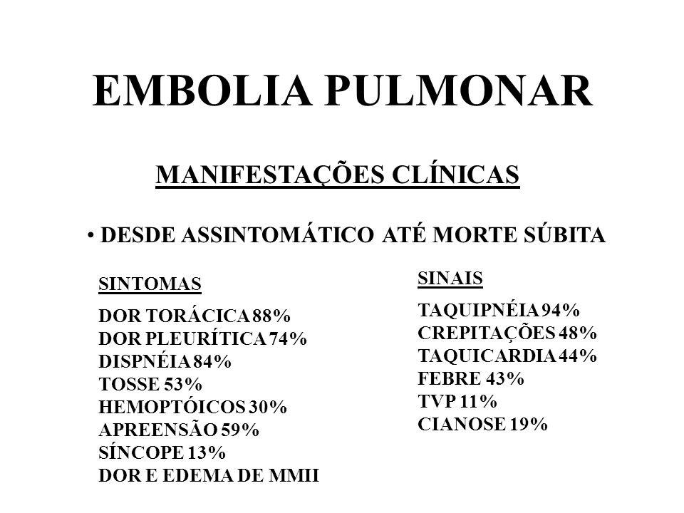 EMBOLIA PULMONAR MANIFESTAÇÕES CLÍNICAS DESDE ASSINTOMÁTICO ATÉ MORTE SÚBITA SINAIS TAQUIPNÉIA 94% CREPITAÇÕES 48% TAQUICARDIA 44% FEBRE 43% TVP 11% C