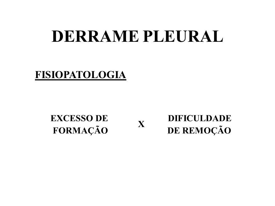 DERRAME PLEURAL MECANISMOS DE FORMAÇÃO AUMENTO DA PRESSÃO HIDROSTÁTICA NA CIRCULAÇÃO MICROVASCULAR DIMINUIIÇÃO DA PRESSÃO ONCÓTICA NA CIRCULAÇÃO MICROVASCULAR DIMINUIÇÃO DA PRESSÃO NO ESPAÇO PLEURAL AUMENTO DA PERMEABILIDADE NA CIRCULAÇÃO MICROVASCULAR DIMINUIÇÃO DA DRENAGEM LINFÁTICA DO ESPAÇO PLEURAL MOVIMENTO DE FLUIDOS APARTIR DO ESPAÇO PERITONEAL