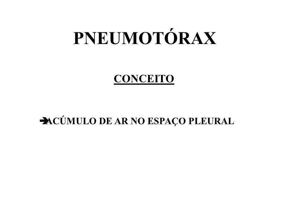 PNEUMOTÓRAX CAUSAS: PERFURAÇÃO DE PLEURA VISCERAL E ENTRADA DE AR APARTIR DO PULMÃO PENETRAÇÃO DA PAREDE TORÁCICA, DO DIAFRAGMA DO MEDIASTINO OU DO ESÔFAGO GÁS PRODUZIDO POR MICROORGANISMOS EM UM EMPIEMA