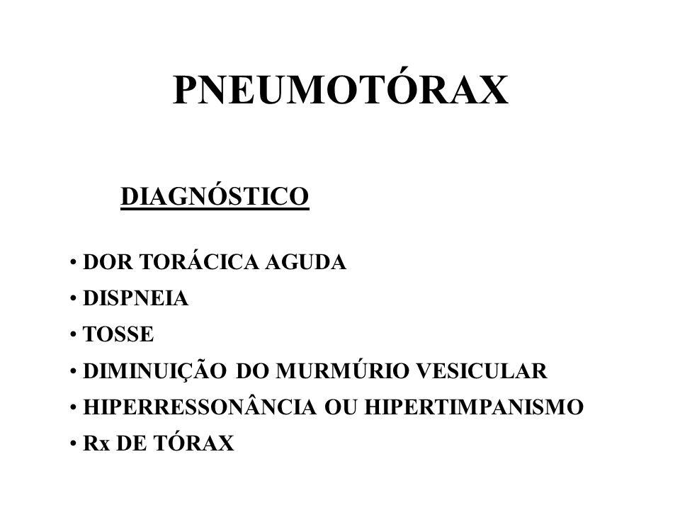 PNEUMOTÓRAX DIAGNÓSTICO DOR TORÁCICA AGUDA DISPNEIA TOSSE DIMINUIÇÃO DO MURMÚRIO VESICULAR HIPERRESSONÂNCIA OU HIPERTIMPANISMO Rx DE TÓRAX
