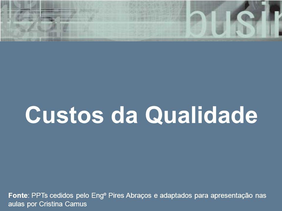 Custos da Qualidade Fonte: PPTs cedidos pelo Engº Pires Abraços e adaptados para apresentação nas aulas por Cristina Camus