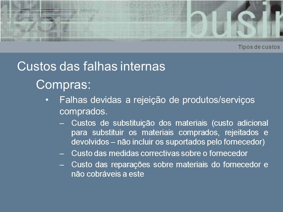 Custos das falhas internas Compras: Falhas devidas a rejeição de produtos/serviços comprados. –Custos de substituição dos materiais (custo adicional p