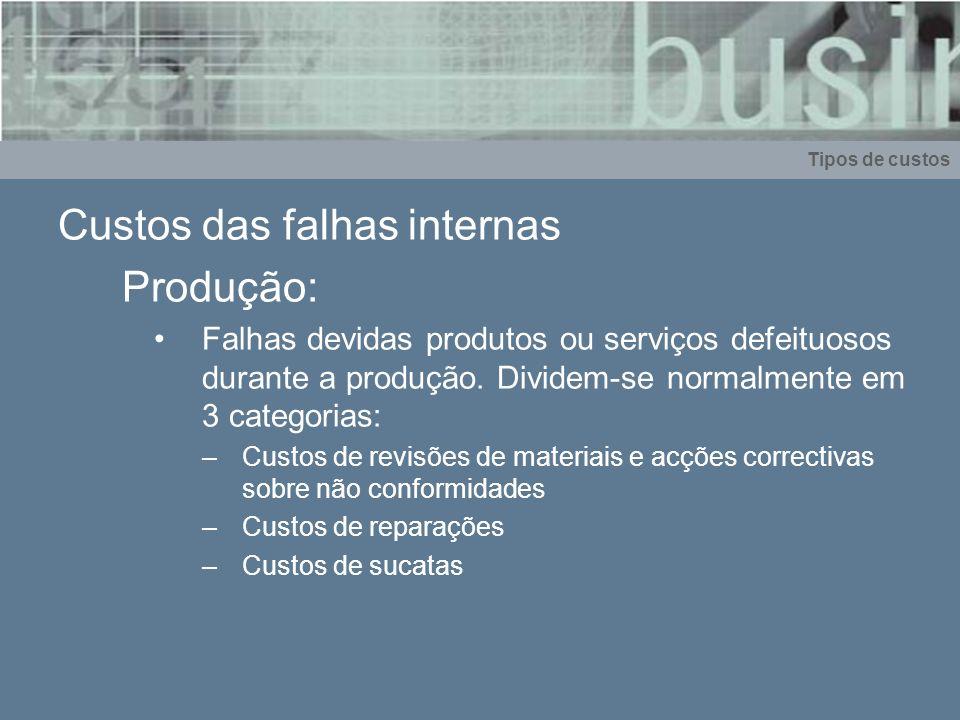 Custos das falhas internas Produção: Falhas devidas produtos ou serviços defeituosos durante a produção. Dividem-se normalmente em 3 categorias: –Cust
