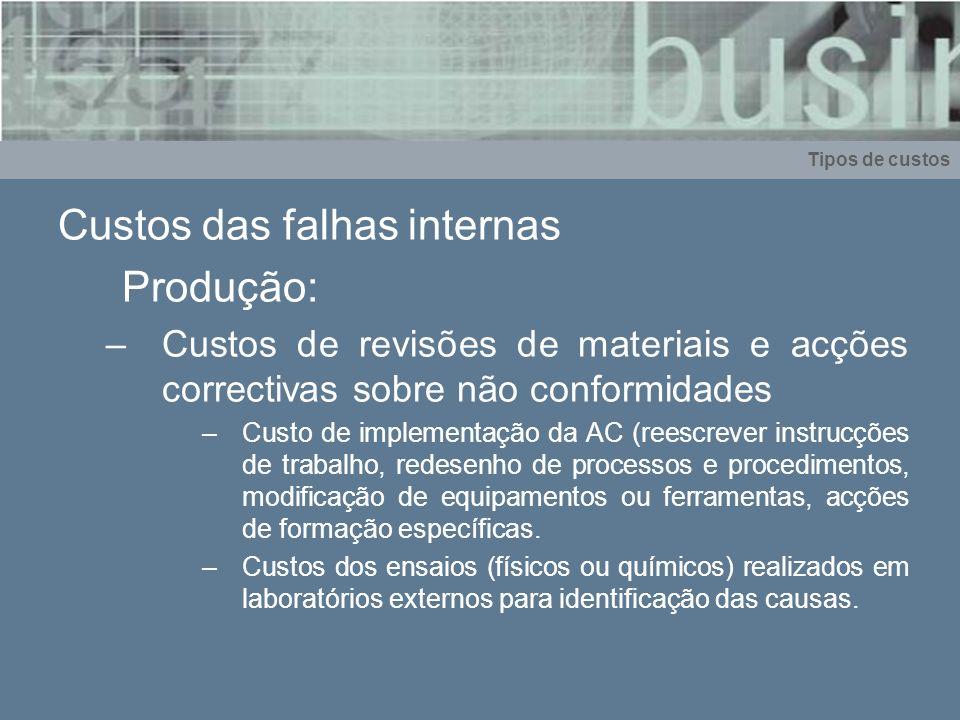 Custos das falhas internas Produção: –Custos de revisões de materiais e acções correctivas sobre não conformidades –Custo de implementação da AC (rees