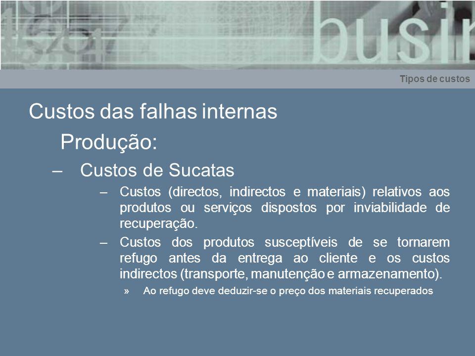 Custos das falhas internas Produção: –Custos de Sucatas –Custos (directos, indirectos e materiais) relativos aos produtos ou serviços dispostos por in