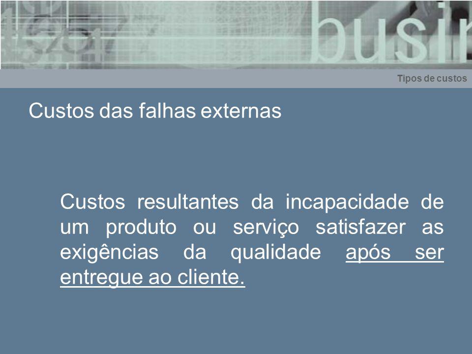 Custos das falhas externas Custos resultantes da incapacidade de um produto ou serviço satisfazer as exigências da qualidade após ser entregue ao clie