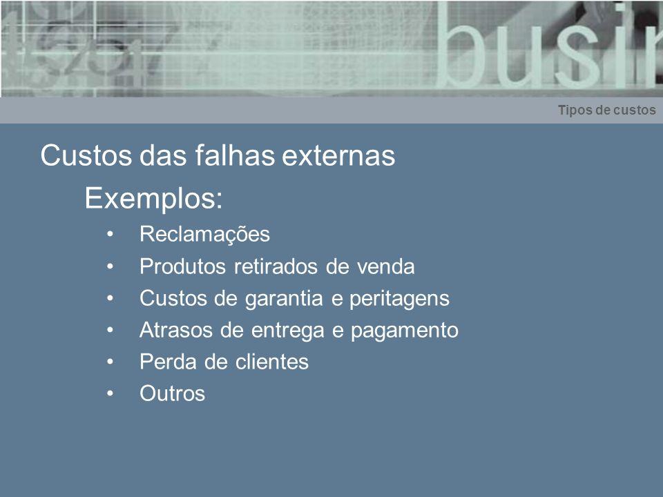 Custos das falhas externas Exemplos: Reclamações Produtos retirados de venda Custos de garantia e peritagens Atrasos de entrega e pagamento Perda de c