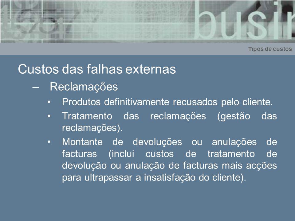 Custos das falhas externas –Reclamações Produtos definitivamente recusados pelo cliente. Tratamento das reclamações (gestão das reclamações). Montante