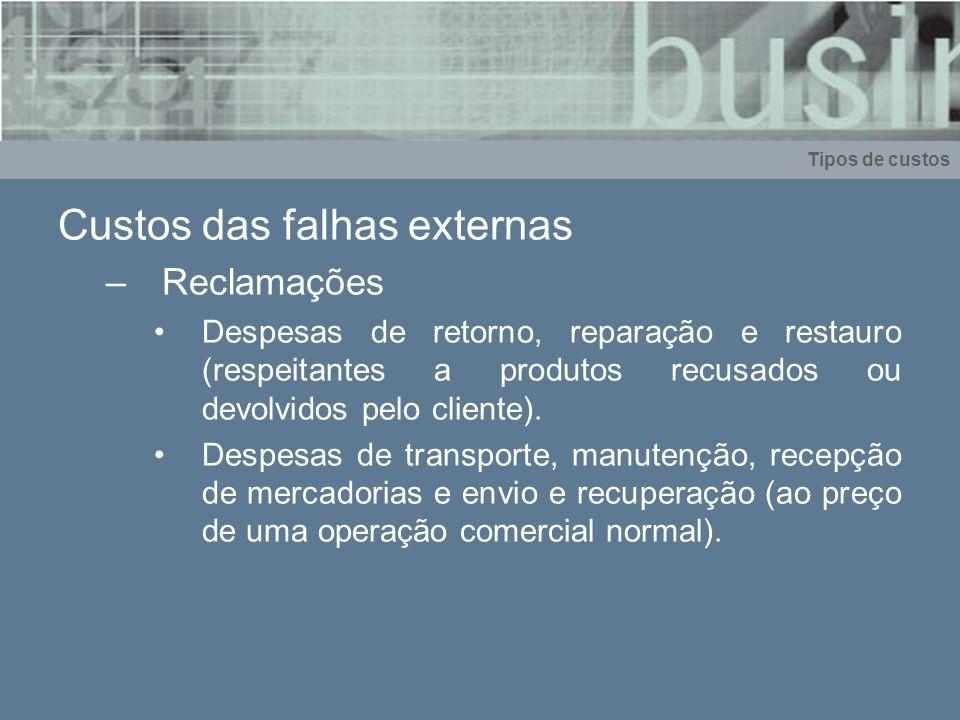 Custos das falhas externas –Reclamações Despesas de retorno, reparação e restauro (respeitantes a produtos recusados ou devolvidos pelo cliente). Desp