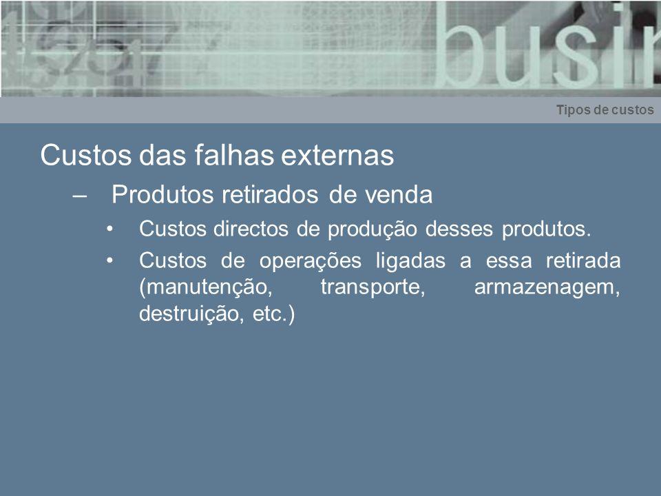 Custos das falhas externas –Produtos retirados de venda Custos directos de produção desses produtos. Custos de operações ligadas a essa retirada (manu