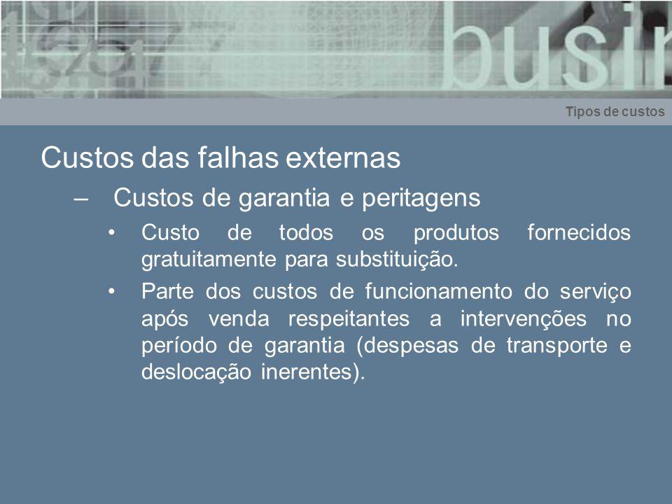 Custos das falhas externas –Custos de garantia e peritagens Custo de todos os produtos fornecidos gratuitamente para substituição. Parte dos custos de